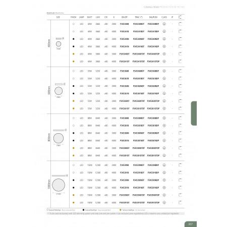 P345381B (3453/80 88W/4200K White Ceiling)